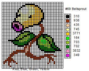 chetiflor-pokemon-hama-perles-repasser-grille